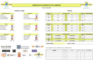 Agenda del torneo
