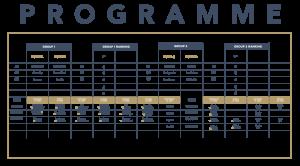 Programa del torneo